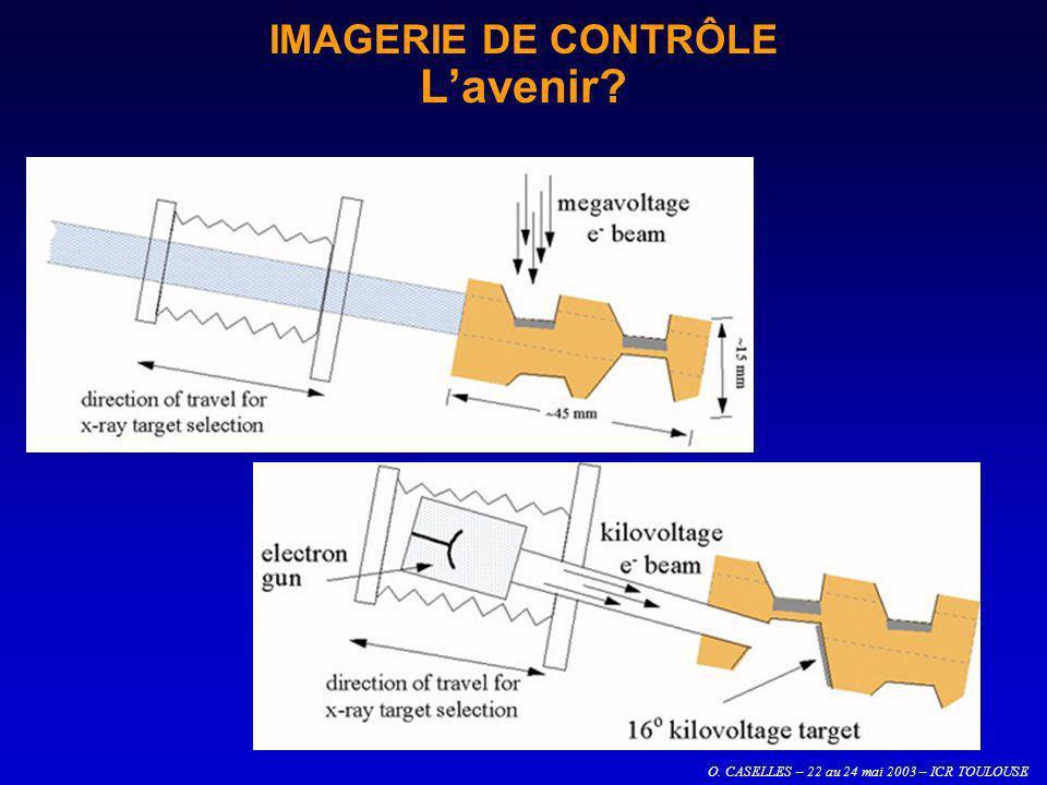 O. CASELLES – 22 au 24 mai 2003 – ICR TOULOUSE IMAGERIE DE CONTRÔLE Lavenir?