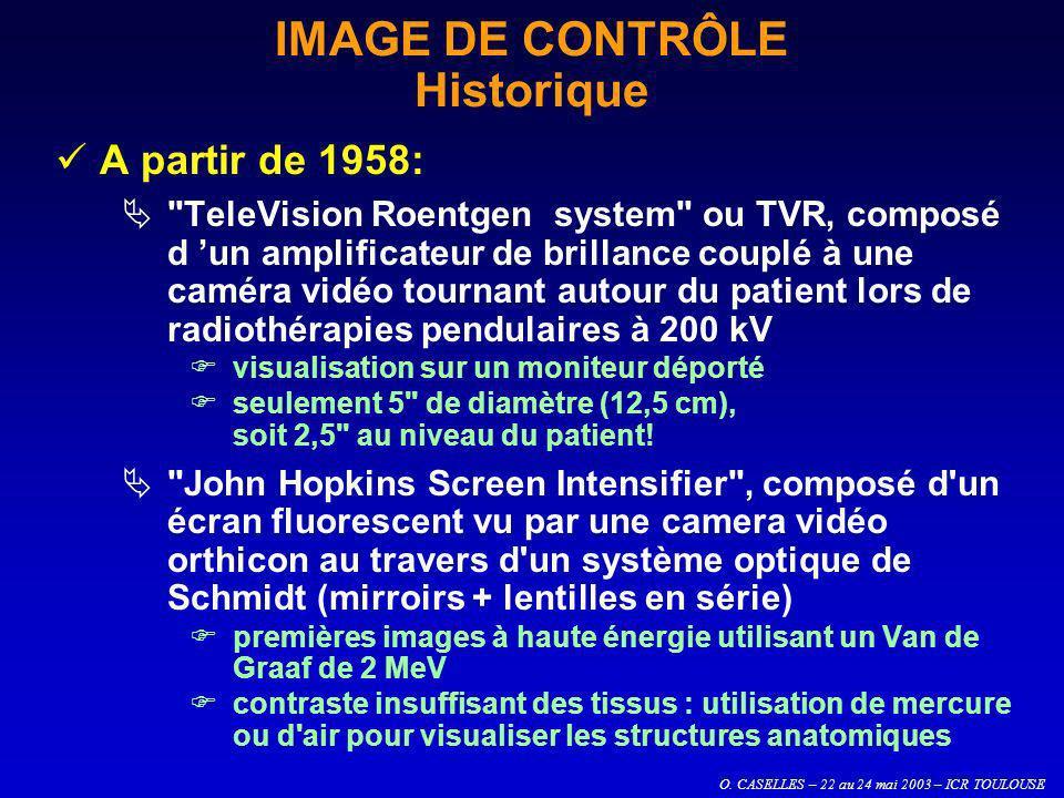 O. CASELLES – 22 au 24 mai 2003 – ICR TOULOUSE IMAGE DE CONTRÔLE Historique A partir de 1958: