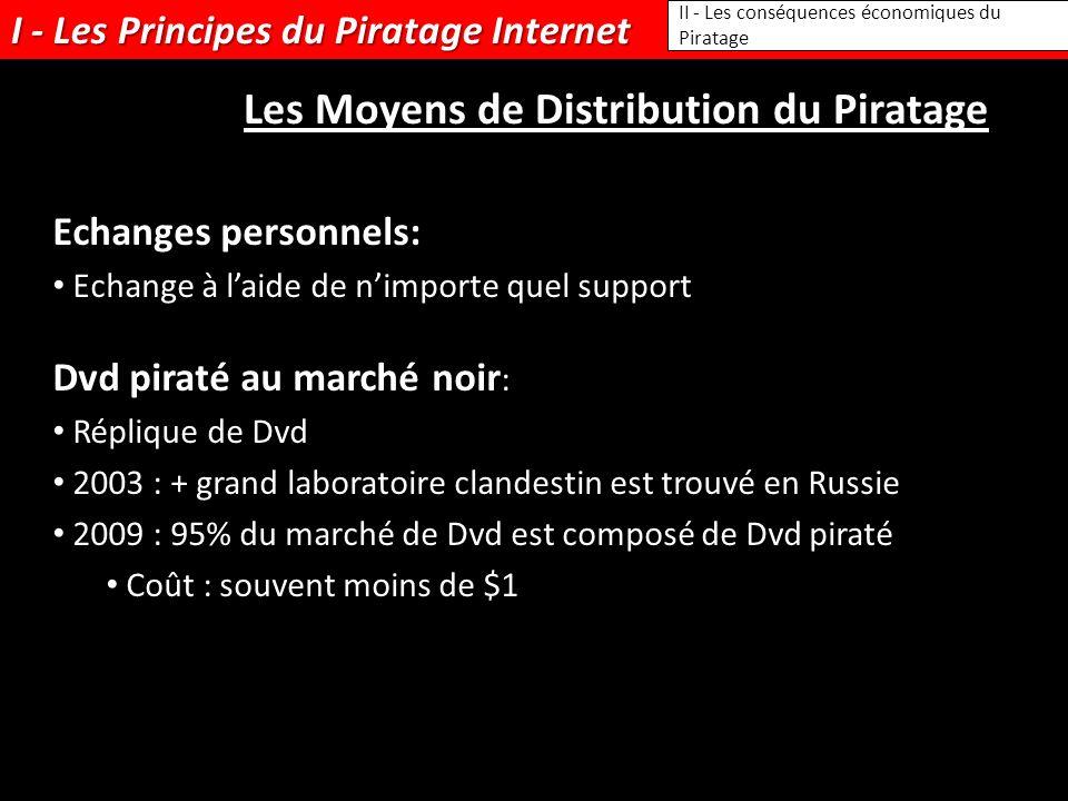 I - Les Principes du Piratage Internet II - Les conséquences économiques du Piratage Les Moyens de Distribution du Piratage Echanges personnels: Echan