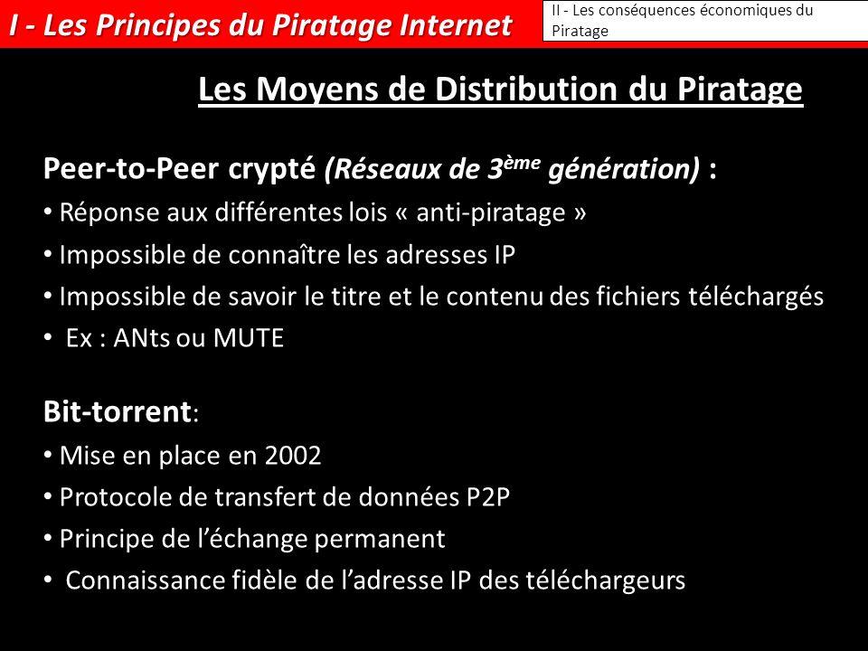 I - Les Principes du Piratage Internet II - Les conséquences économiques du Piratage Les Moyens de Distribution du Piratage Peer-to-Peer crypté (Réseaux de 3 ème génération) : Réponse aux différentes lois « anti-piratage » Impossible de connaître les adresses IP Impossible de savoir le titre et le contenu des fichiers téléchargés Ex : ANts ou MUTE Bit-torrent : Mise en place en 2002 Protocole de transfert de données P2P Principe de léchange permanent Connaissance fidèle de ladresse IP des téléchargeurs