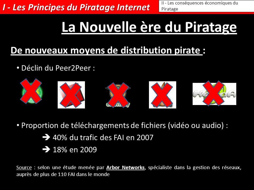I - Les Principes du Piratage Internet Proportion de téléchargements de fichiers (vidéo ou audio) : 40% du trafic des FAI en 2007 18% en 2009 Source : selon une étude menée par Arbor Networks, spécialiste dans la gestion des réseaux, auprès de plus de 110 FAI dans le monde II - Les conséquences économiques du Piratage La Nouvelle ère du Piratage Déclin du Peer2Peer : De nouveaux moyens de distribution pirate :