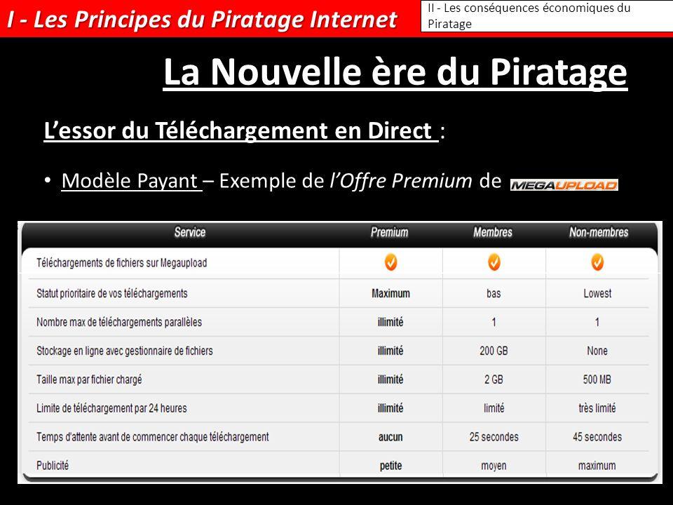 I - Les Principes du Piratage Internet Modèle Payant – Exemple de lOffre Premium de II - Les conséquences économiques du Piratage La Nouvelle ère du Piratage Lessor du Téléchargement en Direct :