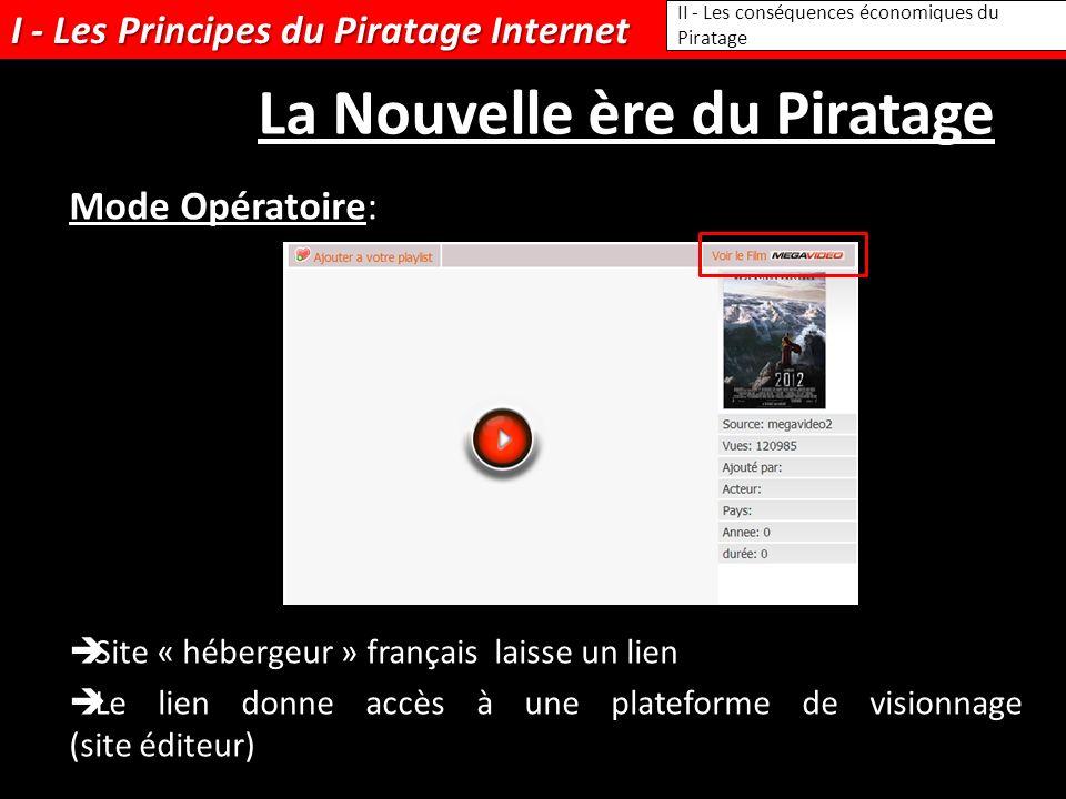 I - Les Principes du Piratage Internet Site « hébergeur » français laisse un lien Le lien donne accès à une plateforme de visionnage (site éditeur) II - Les conséquences économiques du Piratage La Nouvelle ère du Piratage Mode Opératoire: