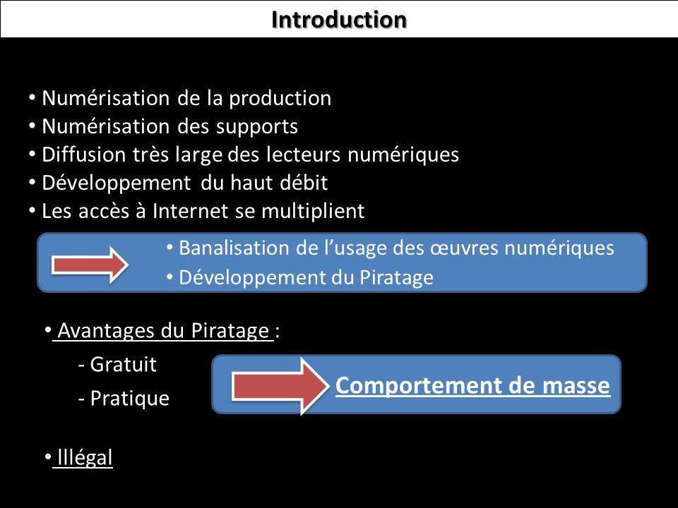 Numérisation de la production Numérisation des supports Diffusion très large des lecteurs numériques Développement du haut débit Les accès à Internet