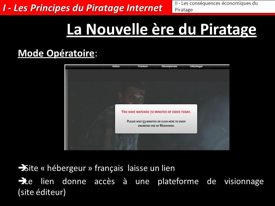 I - Les Principes du Piratage Internet Site « hébergeur » français laisse un lien Le lien donne accès à une plateforme de visionnage (site éditeur) II
