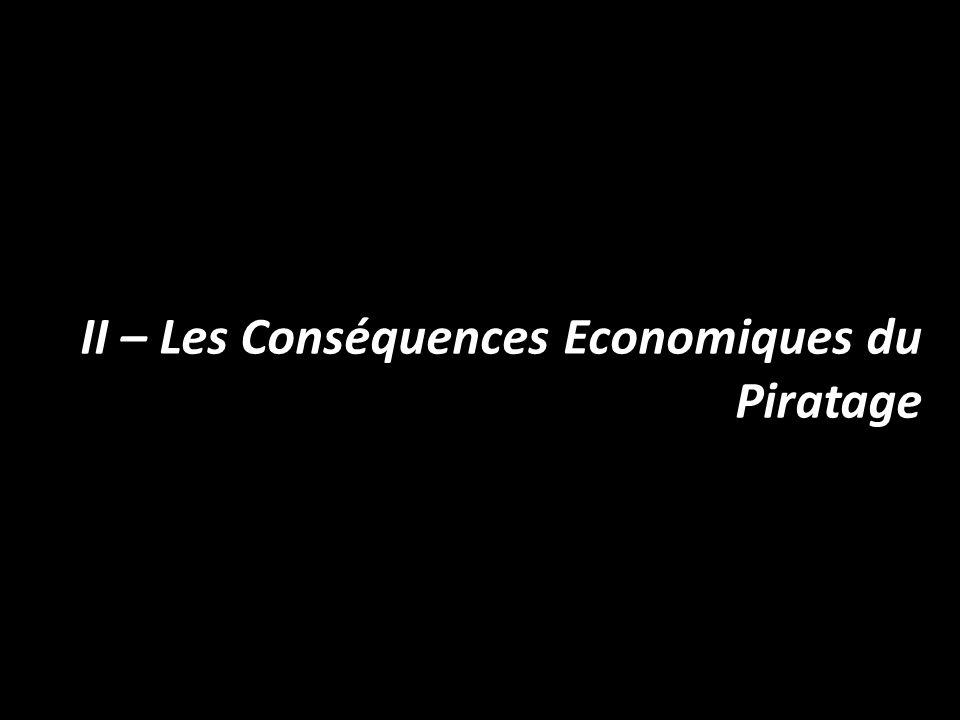 II – Les Conséquences Economiques du Piratage