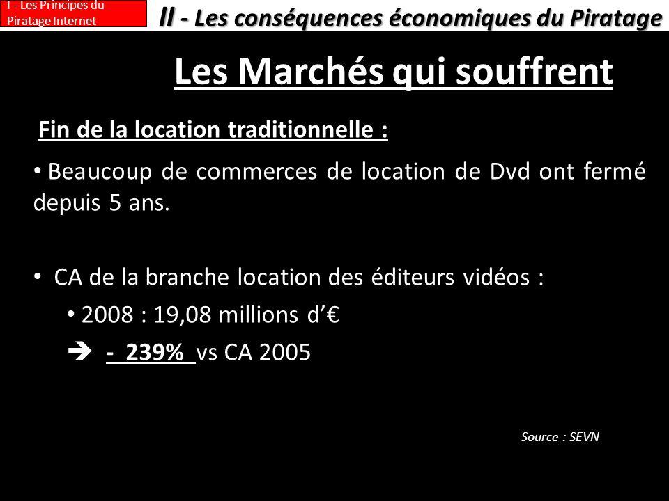 Les Marchés qui souffrent Fin de la location traditionnelle : II - Les conséquences économiques du Piratage I - Les Principes du Piratage Internet Beaucoup de commerces de location de Dvd ont fermé depuis 5 ans.