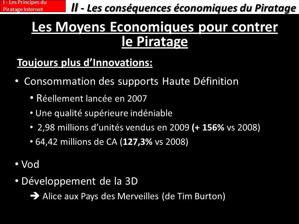 Les Moyens Economiques pour contrer le Piratage Toujours plus dInnovations: II - Les conséquences économiques du Piratage I - Les Principes du Piratage Internet Consommation des supports Haute Définition R éellement lancée en 2007 Une qualité supérieure indéniable 2,98 millions dunités vendus en 2009 (+ 156% vs 2008) 64,42 millions de CA (127,3% vs 2008) Vod Développement de la 3D Alice aux Pays des Merveilles (de Tim Burton)