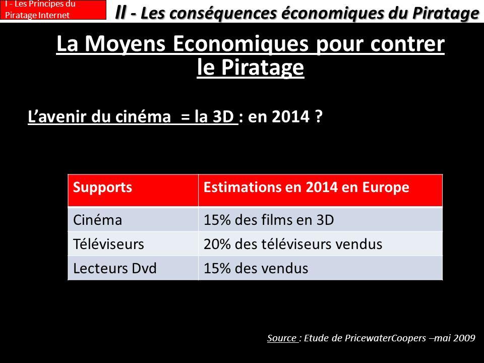 La Moyens Economiques pour contrer le Piratage Lavenir du cinéma = la 3D : en 2014 ? II - Les conséquences économiques du Piratage I - Les Principes d