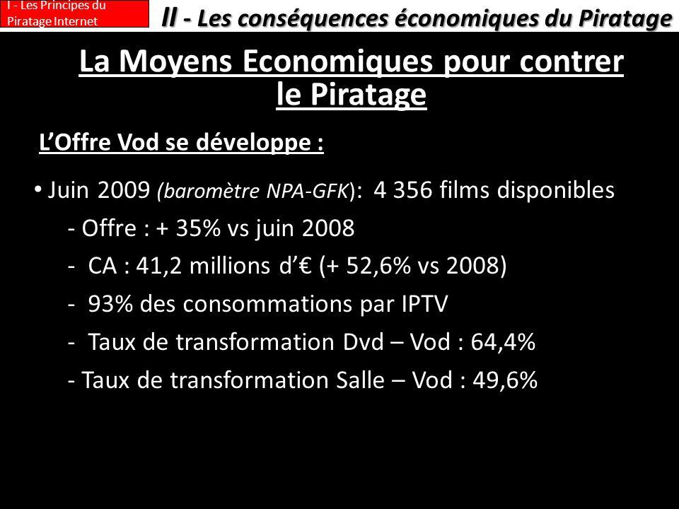La Moyens Economiques pour contrer le Piratage LOffre Vod se développe : II - Les conséquences économiques du Piratage I - Les Principes du Piratage Internet Juin 2009 (baromètre NPA-GFK) : 4 356 films disponibles - Offre : + 35% vs juin 2008 - CA : 41,2 millions d (+ 52,6% vs 2008) - 93% des consommations par IPTV - Taux de transformation Dvd – Vod : 64,4% - Taux de transformation Salle – Vod : 49,6%