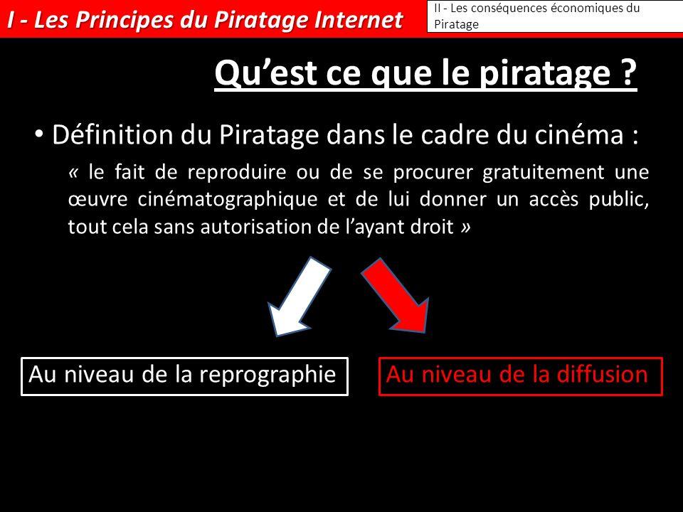 I - Les Principes du Piratage Internet II - Les conséquences économiques du Piratage Quest ce que le piratage ? Définition du Piratage dans le cadre d