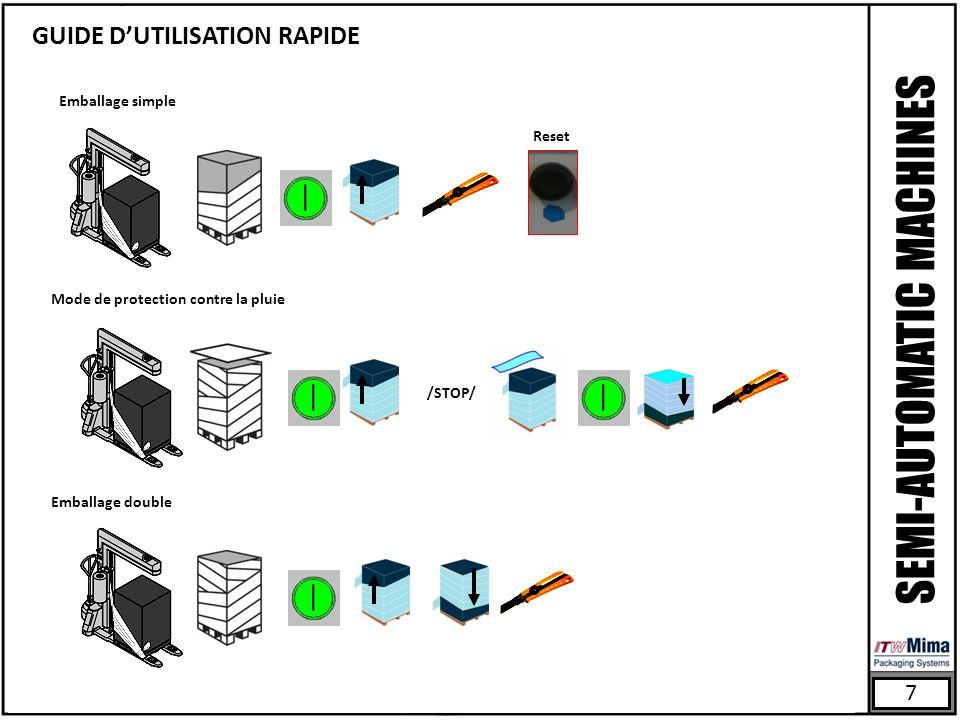 Emballage simple Emballage double Mode de protection contre la pluie /STOP/ 7 GUIDE DUTILISATION RAPIDE SEMI-AUTOMATIC MACHINES Reset