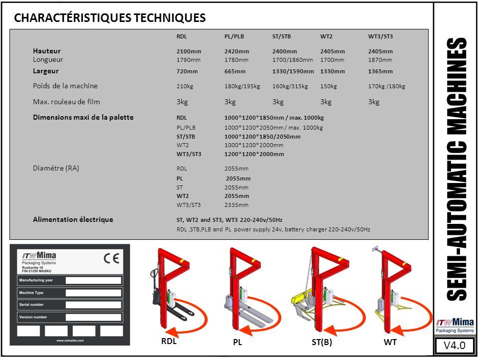 RDLPL/PLBST/STBWT2WT3/ST3 Hauteur 2100mm 2420mm 2400mm 2405mm 2405mm Longueur 1790mm 1780mm 1700/1860mm1700mm 1870mm Largeur 720mm 665mm 1330/1590mm 1