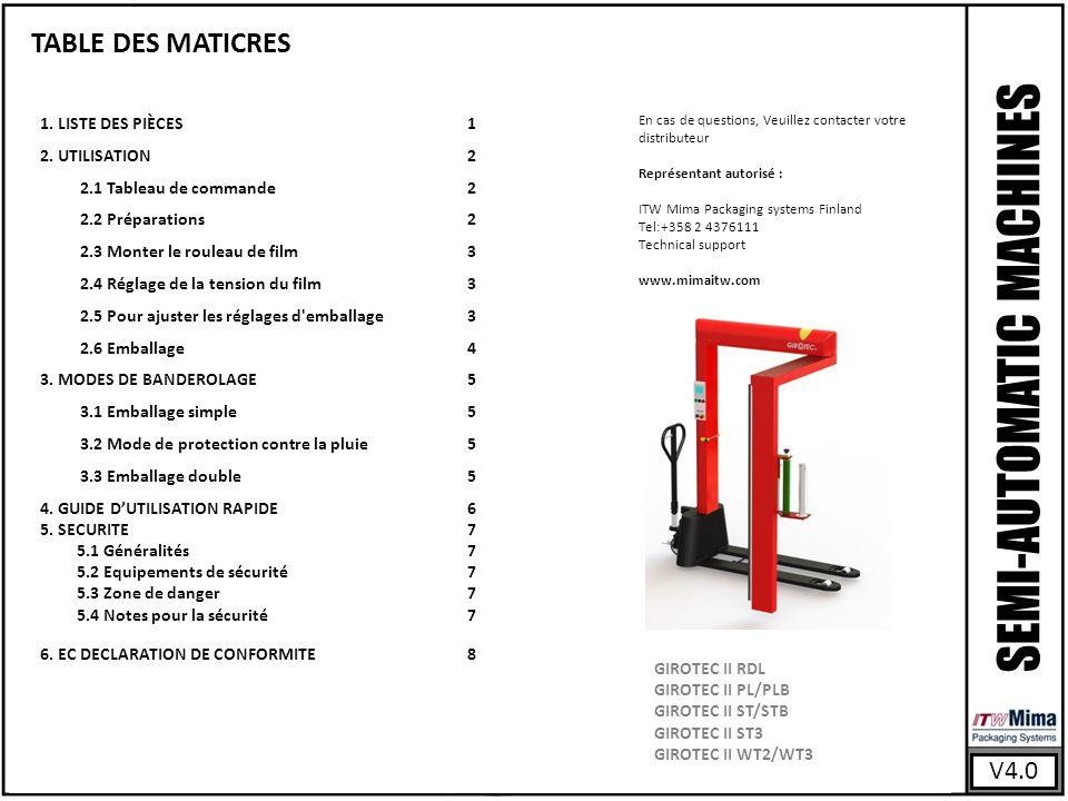 SEMI-AUTOMATIC MACHINES TABLE DES MATICRES 1. LISTE DES PIÈCES1 2. UTILISATION2 2.1 Tableau de commande2 2.2 Préparations2 2.3 Monter le rouleau de fi