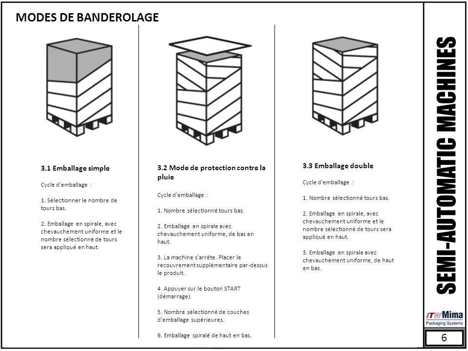 6 MODES DE BANDEROLAGE SEMI-AUTOMATIC MACHINES 3.1 Emballage simple Cycle d'emballage : 1. Sélectionner le nombre de tours bas. 2. Emballage en spiral