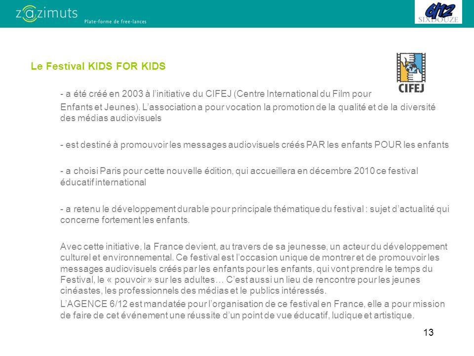 13 Le Festival KIDS FOR KIDS - a été créé en 2003 à linitiative du CIFEJ (Centre International du Film pour Enfants et Jeunes).