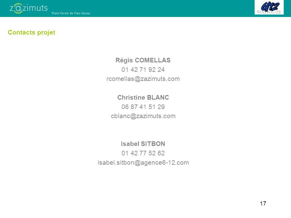 17 Contacts projet Régis COMELLAS 01 42 71 92 24 rcomellas@zazimuts.com Christine BLANC 06 87 41 51 29 cblanc@zazimuts.com Isabel SITBON 01 42 77 52 62 isabel.sitbon@agence6-12.com