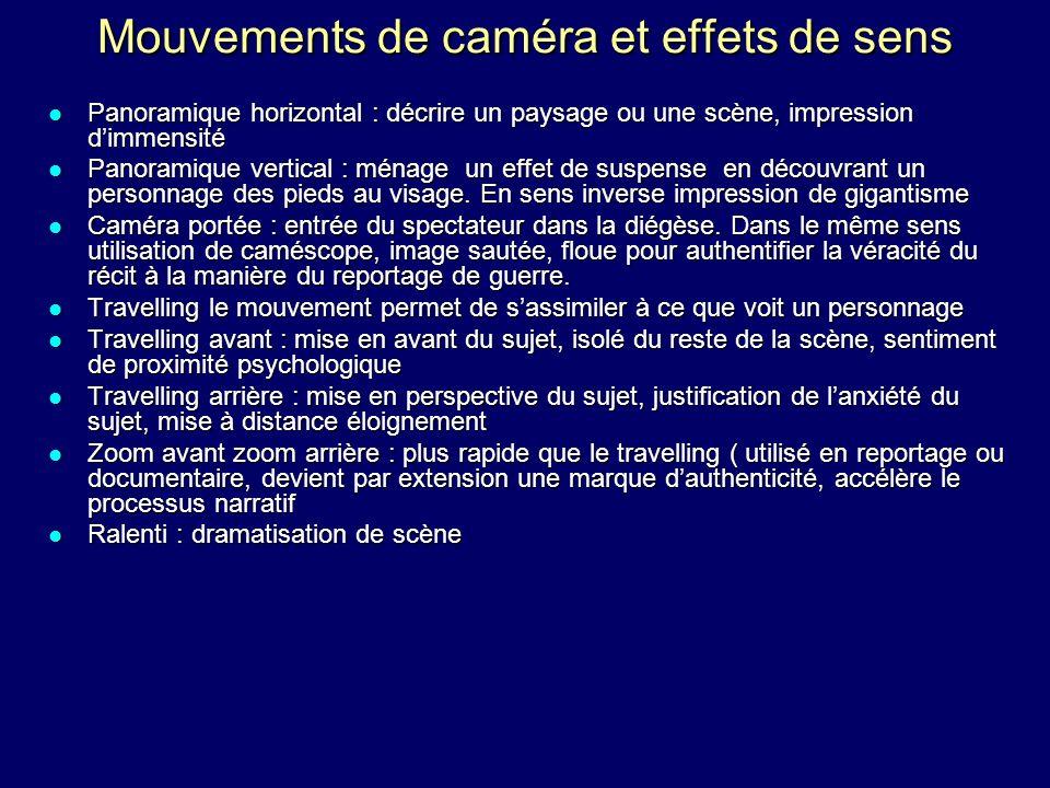 Mouvements de caméra et effets de sens Panoramique horizontal : décrire un paysage ou une scène, impression dimmensité Panoramique horizontal : décrir