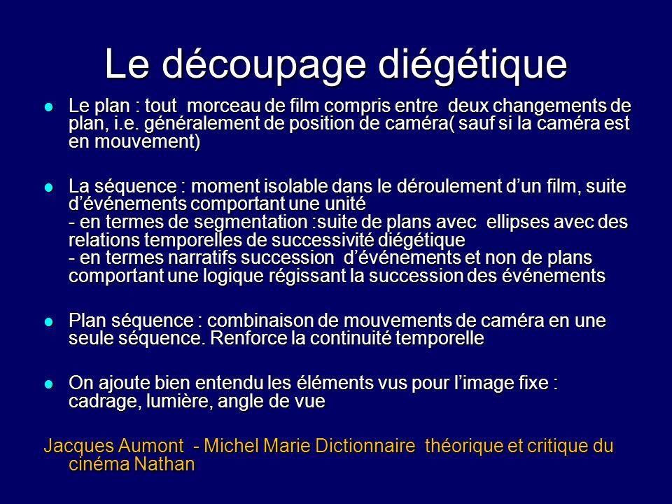 Le découpage diégétique Le plan : tout morceau de film compris entre deux changements de plan, i.e. généralement de position de caméra( sauf si la cam