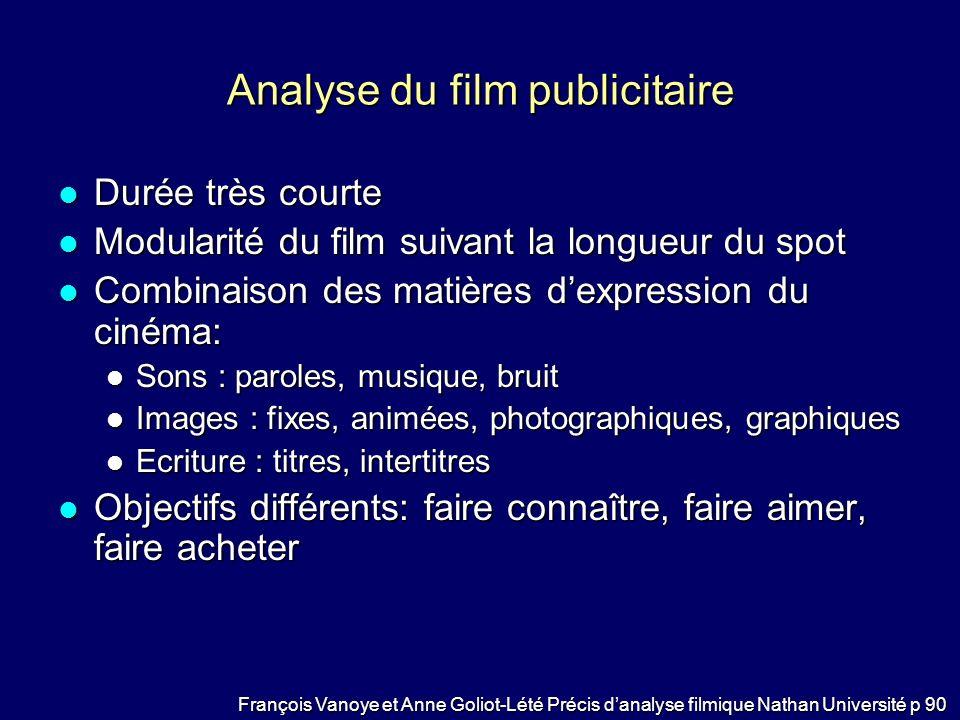 Analyse du film publicitaire Durée très courte Durée très courte Modularité du film suivant la longueur du spot Modularité du film suivant la longueur
