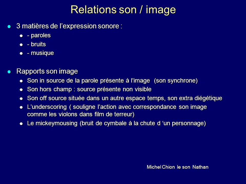 Relations son / image 3 matières de lexpression sonore : 3 matières de lexpression sonore : - paroles - paroles - bruits - bruits - musique - musique