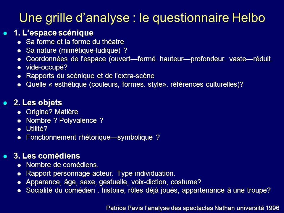 Une grille danalyse : le questionnaire Helbo 1. Lespace scénique 1. Lespace scénique Sa forme et la forme du théatre Sa forme et la forme du théatre S