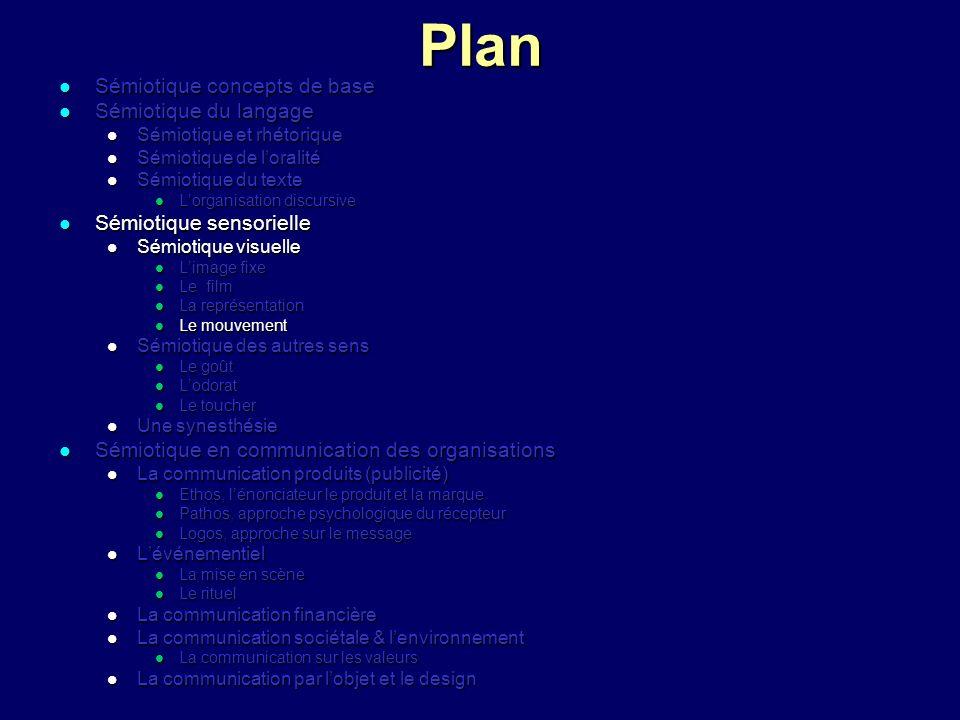 Plan Sémiotique concepts de base Sémiotique concepts de base Sémiotique du langage Sémiotique du langage Sémiotique et rhétorique Sémiotique et rhétor