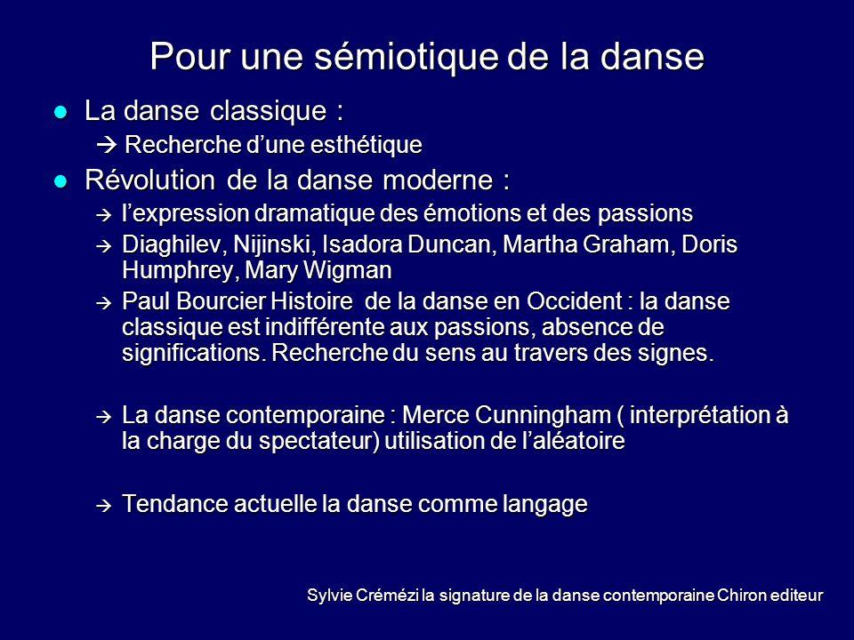 Pour une sémiotique de la danse La danse classique : La danse classique : Recherche dune esthétique Recherche dune esthétique Révolution de la danse m