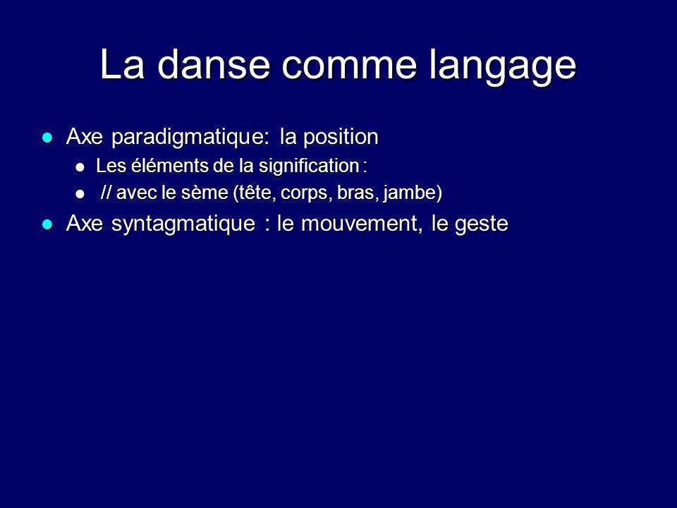 La danse comme langage Axe paradigmatique: la position Axe paradigmatique: la position Les éléments de la signification : Les éléments de la signification : // avec le sème (tête, corps, bras, jambe) // avec le sème (tête, corps, bras, jambe) Axe syntagmatique : le mouvement, le geste Axe syntagmatique : le mouvement, le geste