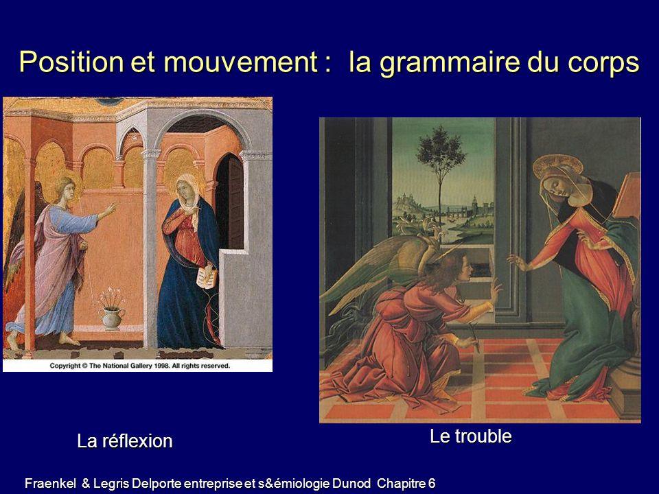 Position et mouvement : la grammaire du corps La réflexion Fraenkel & Legris Delporte entreprise et s&émiologie Dunod Chapitre 6 Le trouble