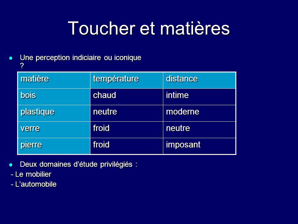 Toucher et matières Une perception indiciaire ou iconique .