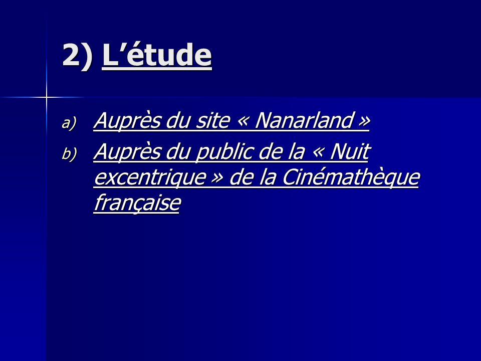2) Létude a) Auprès du site « Nanarland » b) Auprès du public de la « Nuit excentrique » de la Cinémathèque française