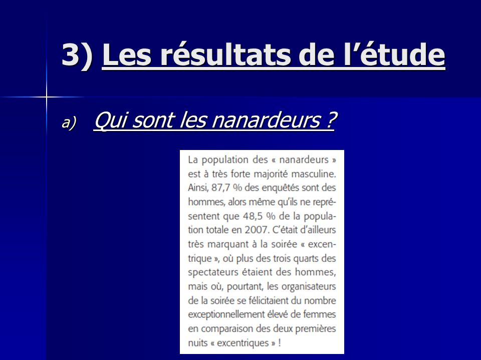 3) Les résultats de létude a) Qui sont les nanardeurs ?