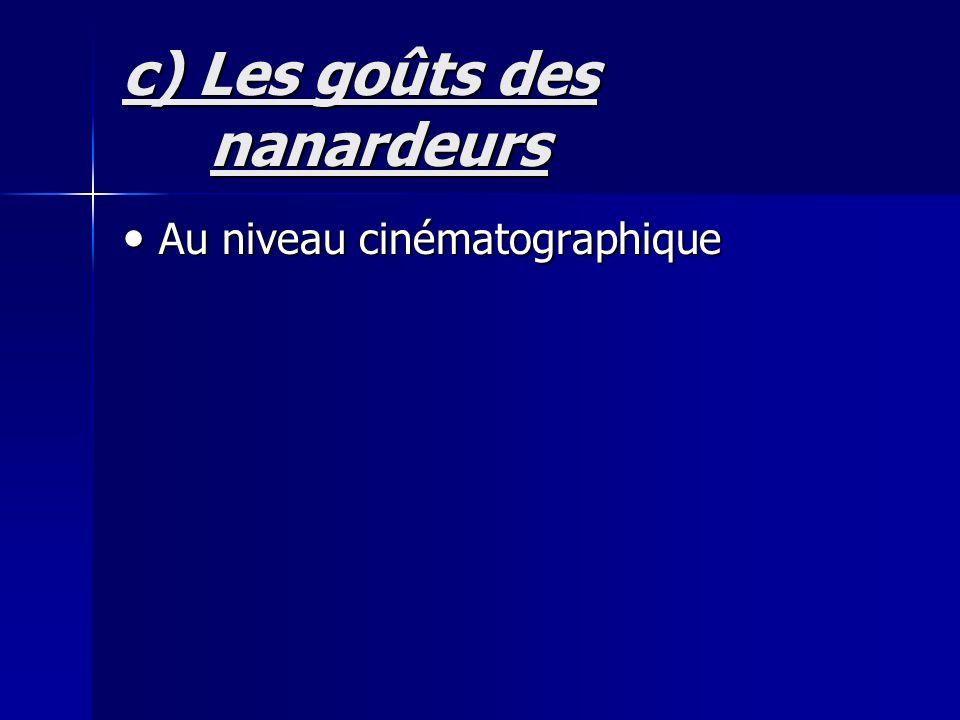 c) Les goûts des nanardeurs Au niveau cinématographique Au niveau cinématographique
