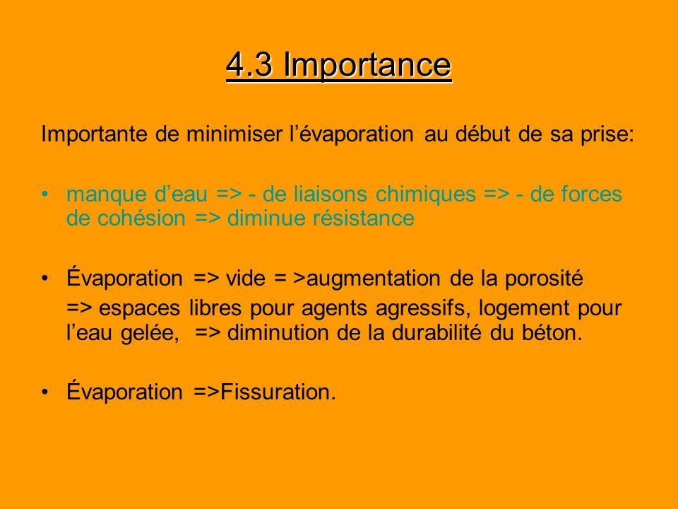4.3 Importance Importante de minimiser lévaporation au début de sa prise: manque deau => - de liaisons chimiques => - de forces de cohésion => diminue