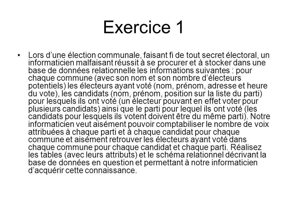 Exercice 1 Lors dune élection communale, faisant fi de tout secret électoral, un informaticien malfaisant réussit à se procurer et à stocker dans une