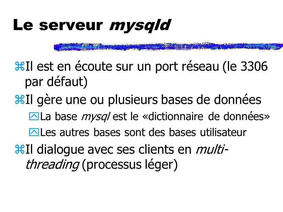Le serveur mysqld zIl est en écoute sur un port réseau (le 3306 par défaut) zIl gère une ou plusieurs bases de données yLa base mysql est le «dictionn
