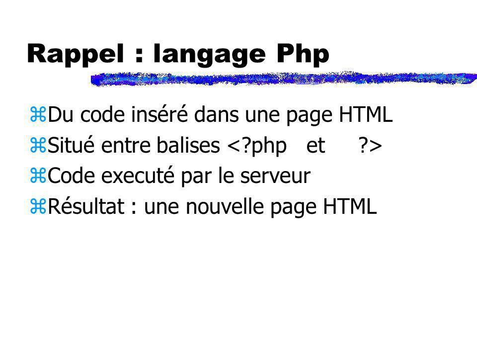 Rappel : langage Php zDu code inséré dans une page HTML zSitué entre balises zCode executé par le serveur zRésultat : une nouvelle page HTML
