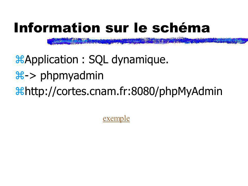 Information sur le schéma zApplication : SQL dynamique. z-> phpmyadmin zhttp://cortes.cnam.fr:8080/phpMyAdmin exemple