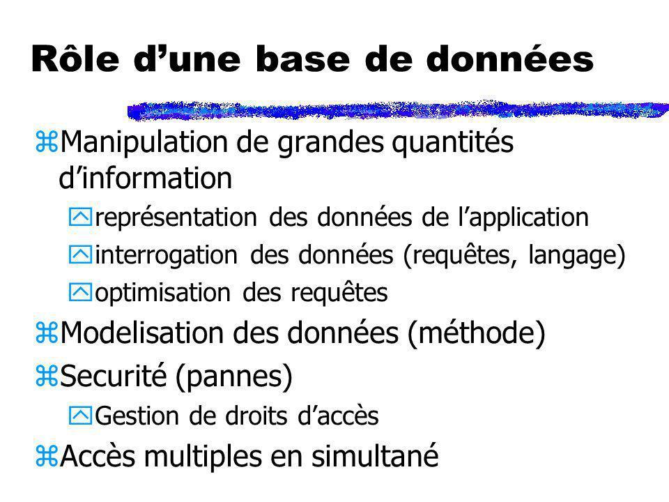 Rôle dune base de données zManipulation de grandes quantités dinformation yreprésentation des données de lapplication yinterrogation des données (requ