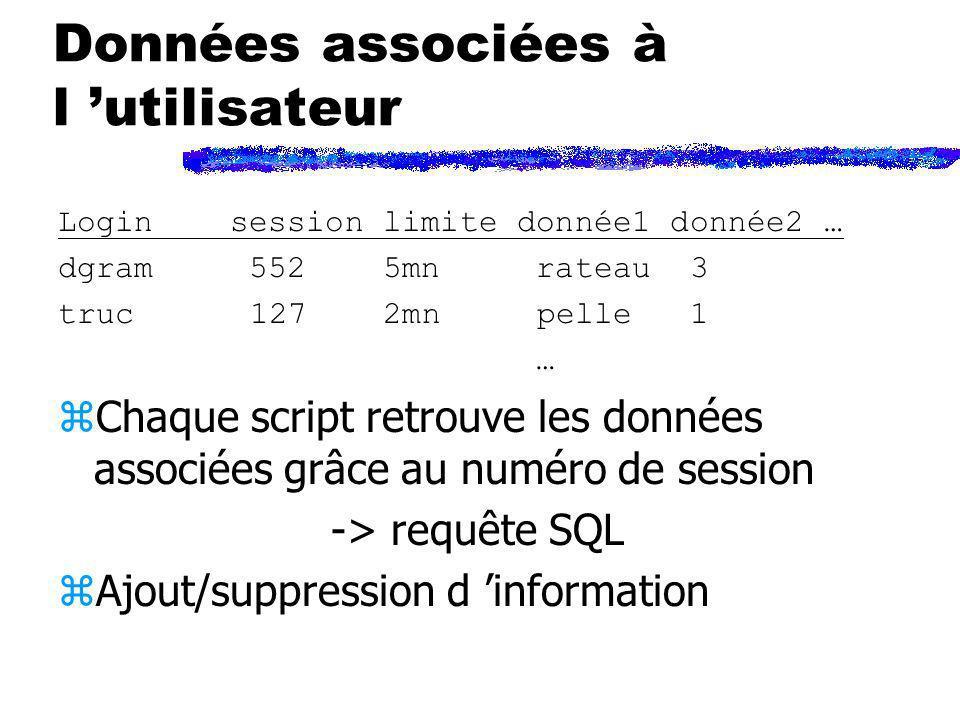 Données associées à l utilisateur Login session limite donnée1 donnée2 … dgram 552 5mn rateau 3 truc127 2mn pelle 1 … zChaque script retrouve les donn