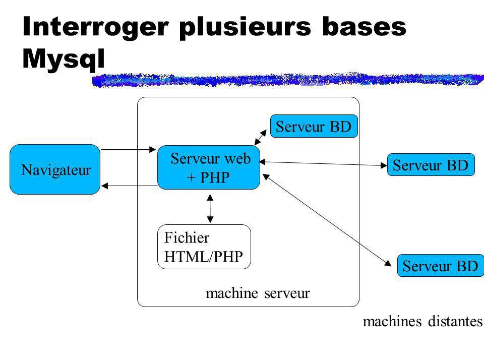 Interroger plusieurs bases Mysql Navigateur Serveur web + PHP Serveur BD machine serveur Fichier HTML/PHP Serveur BD machines distantes