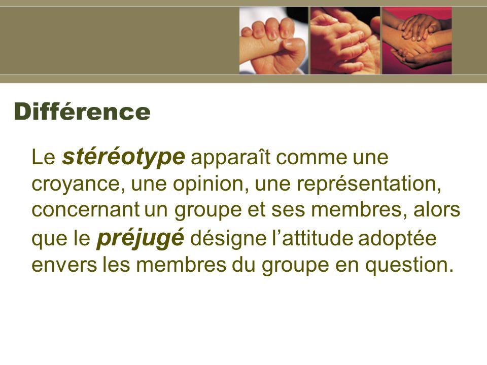 Différence Le stéréotype apparaît comme une croyance, une opinion, une représentation, concernant un groupe et ses membres, alors que le préjugé désigne lattitude adoptée envers les membres du groupe en question.