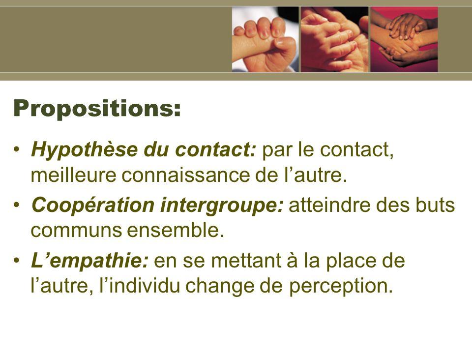 Propositions: Hypothèse du contact: par le contact, meilleure connaissance de lautre.