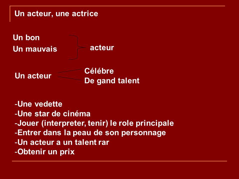 Un acteur, une actrice Un bon Un mauvais acteur Un acteur Célébre De gand talent -Une vedette -Une star de cinéma -Jouer (interpreter, tenir) le role