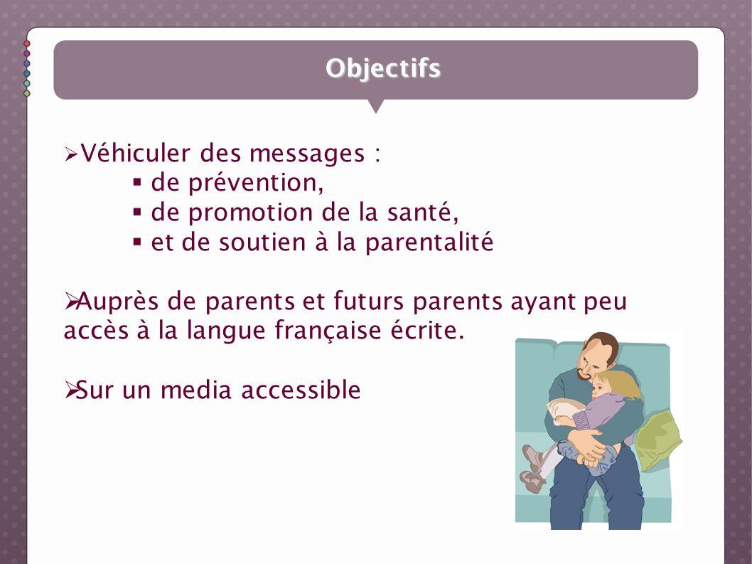 Objectifs Véhiculer des messages : de prévention, de promotion de la santé, et de soutien à la parentalité Auprès de parents et futurs parents ayant p