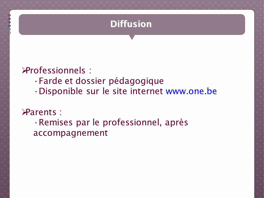Diffusion Professionnels : Farde et dossier pédagogique Disponible sur le site internet www.one.be Parents : Remises par le professionnel, après accom
