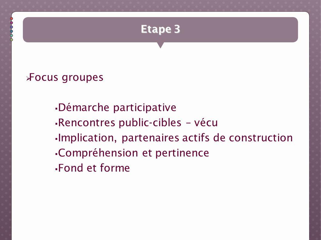 Etape 3 Focus groupes Démarche participative Rencontres public-cibles – vécu Implication, partenaires actifs de construction Compréhension et pertinen