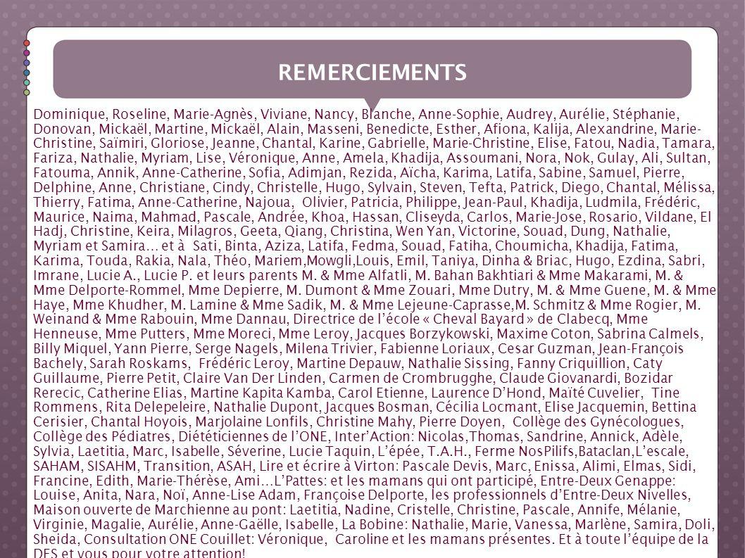 Dominique, Roseline, Marie-Agnès, Viviane, Nancy, Blanche, Anne-Sophie, Audrey, Aurélie, Stéphanie, Donovan, Mickaël, Martine, Mickaël, Alain, Masseni