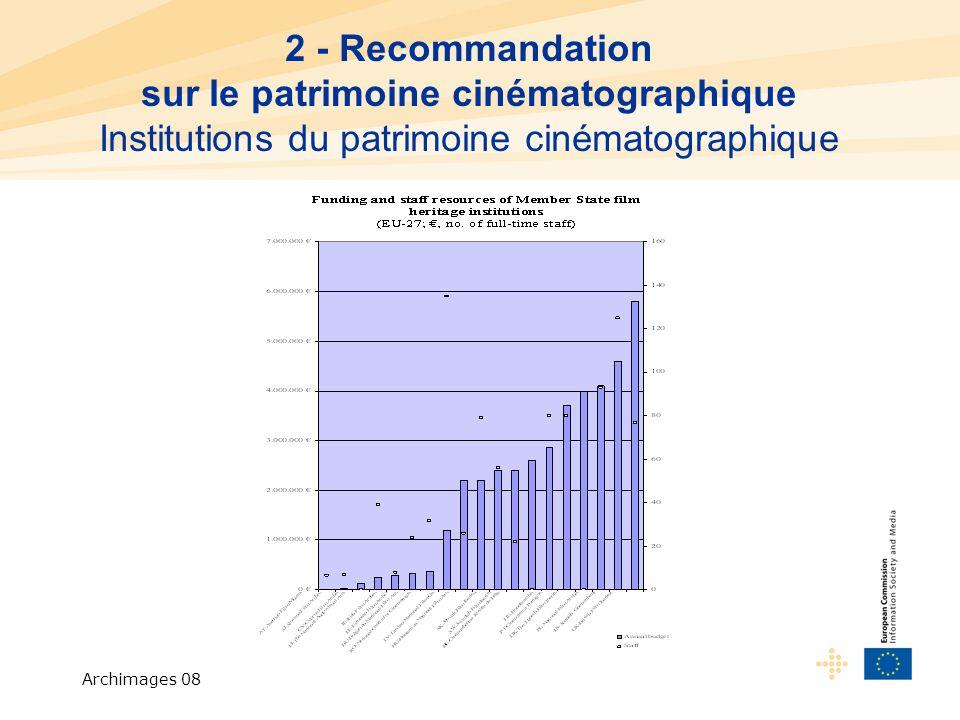 Archimages 08 2 - Recommandation sur le patrimoine cinématographique Institutions du patrimoine cinématographique